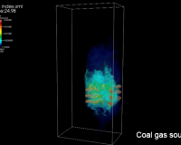 Carbon capture simulation - coal gas source